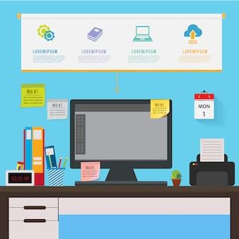オフィスインフォグラフィックのデスク。