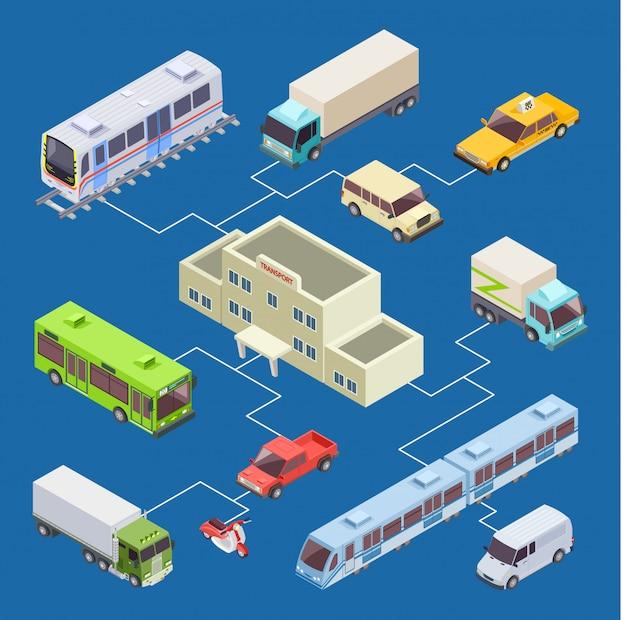 Городской транспорт множества