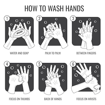 手洗い指導