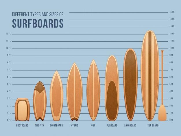 サーフィンベクトルのセットのためのさまざまなスポーツサーフボード