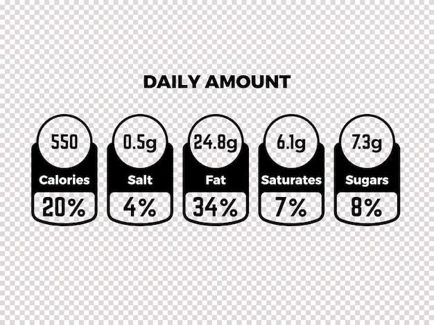 Пищевая ценность векторные этикетки на этикетках с информацией о калориях и ингредиентах
