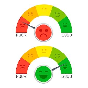 Плоская шкала эмоций от плохой до хорошей иллюстрации