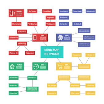 Схема управления процессом со связью отношений.