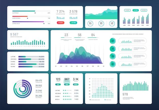 インフォグラフィックダッシュボードテンプレート。インターフェイス、グラフ、チャート図を含む管理パネルのシンプルなグリーンブルーデザイン。ベクターインフォグラフィック