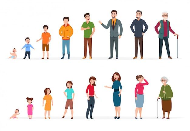 Люди поколений разных возрастов. мужчина женщина малыш, дети подростки, молодые взрослые пожилые люди. концепция человеческого возраста вектор