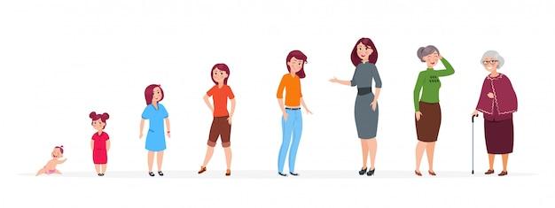 Женщина в разных возрастных наборах