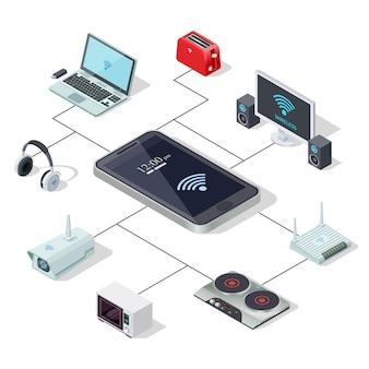 スマートフォンを介した家電管理
