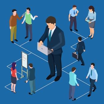 Удаленное управление бизнесом и людьми