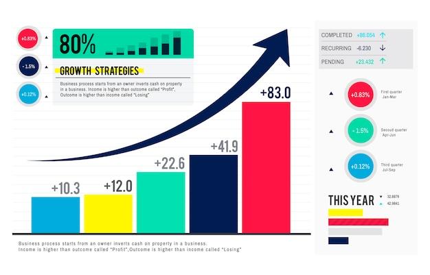 データ分析グラフの図