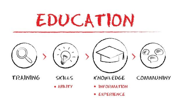 Иллюстрация концепции образования