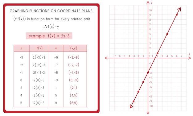 数学の方程式の図