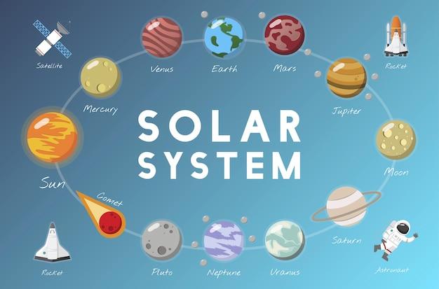 太陽系ベクトル