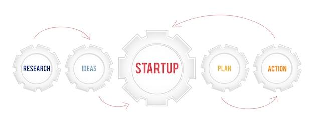 スタートアップ企業のイラストレーション
