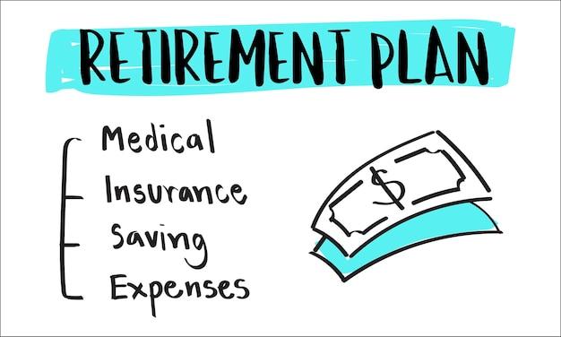 退職プランの図