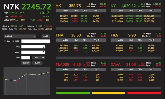 Иллюстрация графика торговли акциями