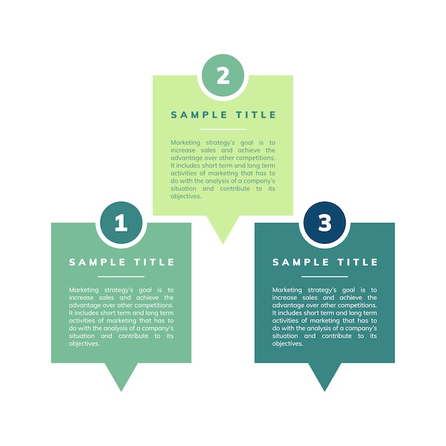 Стратегия маркетинговой стратегии и целей