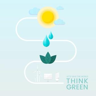 Подумайте, зеленый вектор сохранения окружающей среды