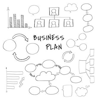新しい事業を計画する