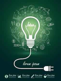 Идеи лампочки