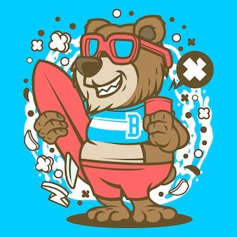 ベアサーフィンの漫画