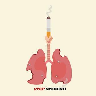 Курение и травма легких