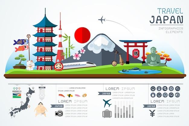 インフォグラフィックス旅行とランドマークの日本のテンプレートデザイン