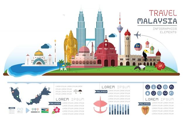 情報グラフィック旅行とランドマークマレーシアテンプレートデザイン。概念図。