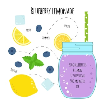 Рецепт черники лимонада