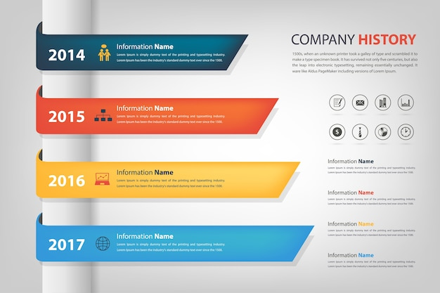 会社のインフォグラフィック