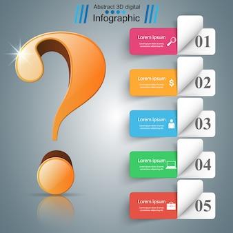 質問のインフォグラフィック