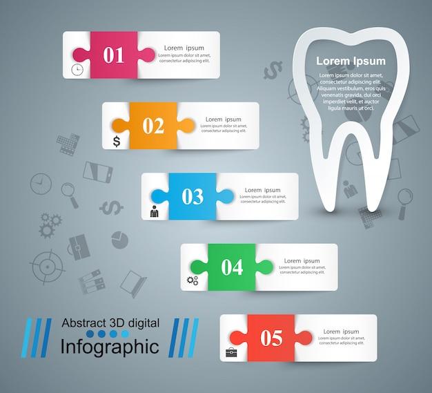 歯科のインフォグラフィック。
