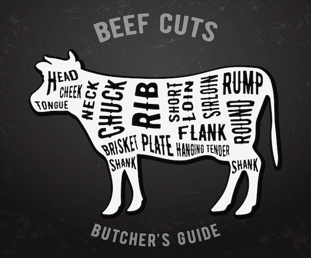 ブッチャーガイドの牛肉カット