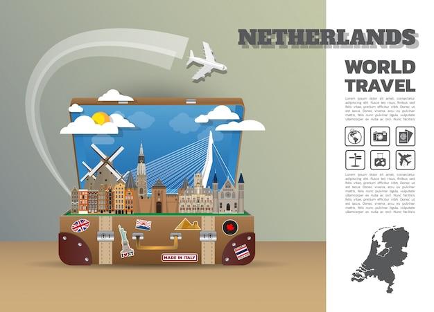 オランダ旅行テンプレート