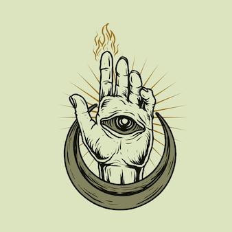 Рука глаз