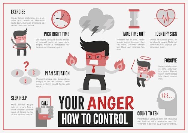 Инфографика о гневном управлении