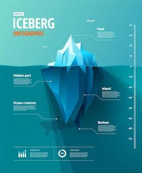 Айсберг инфографический