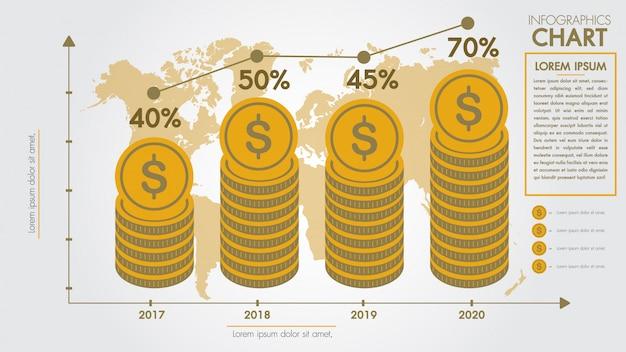 お金のインフォグラフィックデザインコンセプト。ビジネスファイナンス市場の成長企業のグラフとチャート