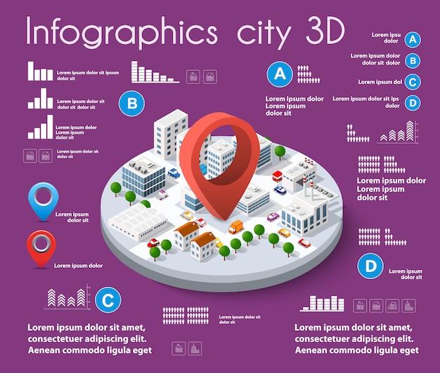都市等尺性インフォグラフィック