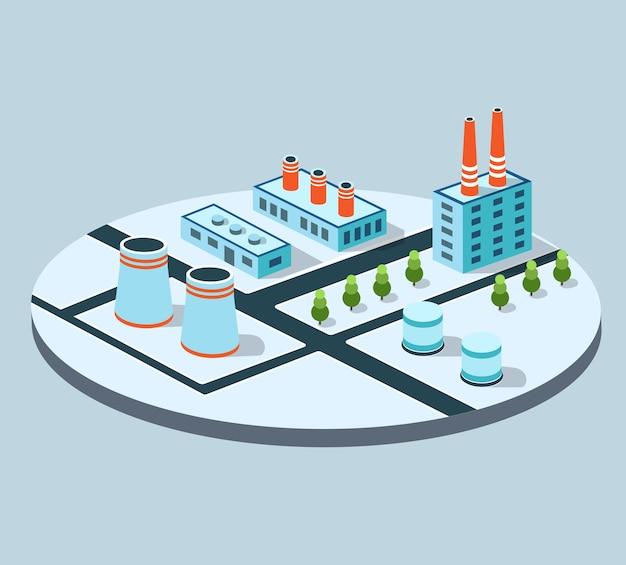 産業用建物