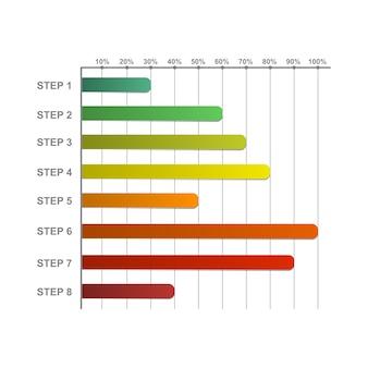 Гистограмма диаграмма диаграмма статистическая горизонтальная инфографика