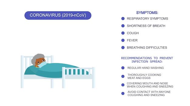 Африканская пожилая женщина с вирусной болезнью. больная старуха с медицинской маской в больничной койке. пациент расслабляется. инфографика список рекомендаций по защите от коронавируса, симптомов