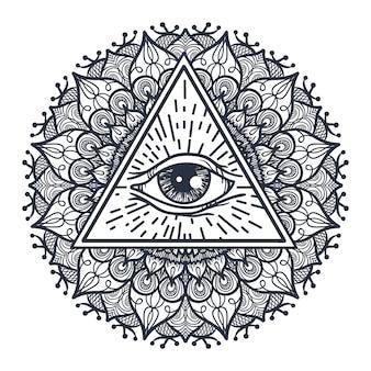 三角と曼荼羅のすべてを見る