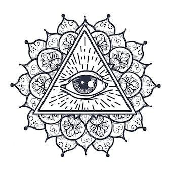 三角と曼荼羅のすべてを見る目