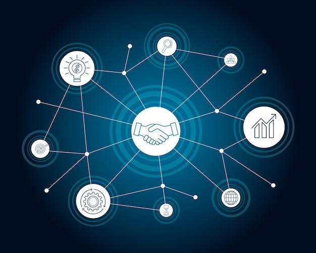 ビジネス接続の概念。