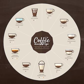 コーヒーの種類