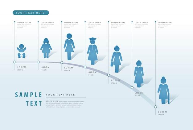 情報グラフィックデザインテンプレート、ビジネスウーマンデータプロセスチャート、マイルストーンテンプレート