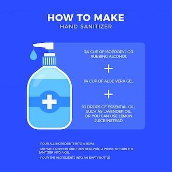 手作りの手指消毒剤を準備する方法:成分、手順、および指示の図