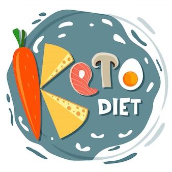 Кетогенная диета концепции иллюстрации.
