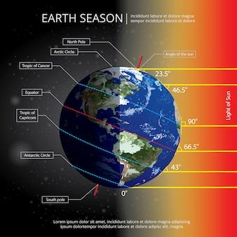 地球の季節変化ベクトルイラスト