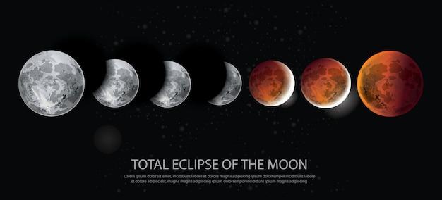Полная иллюстрация затмения луны